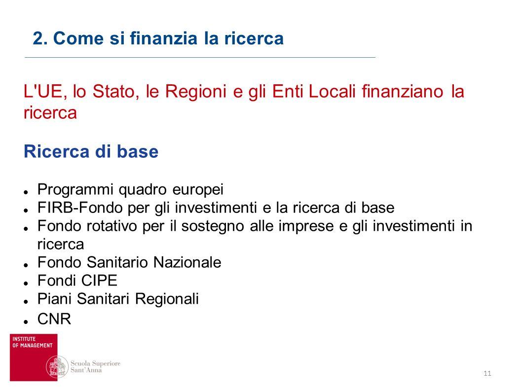 11 2. Come si finanzia la ricerca L'UE, lo Stato, le Regioni e gli Enti Locali finanziano la ricerca Ricerca di base Programmi quadro europei FIRB-Fon