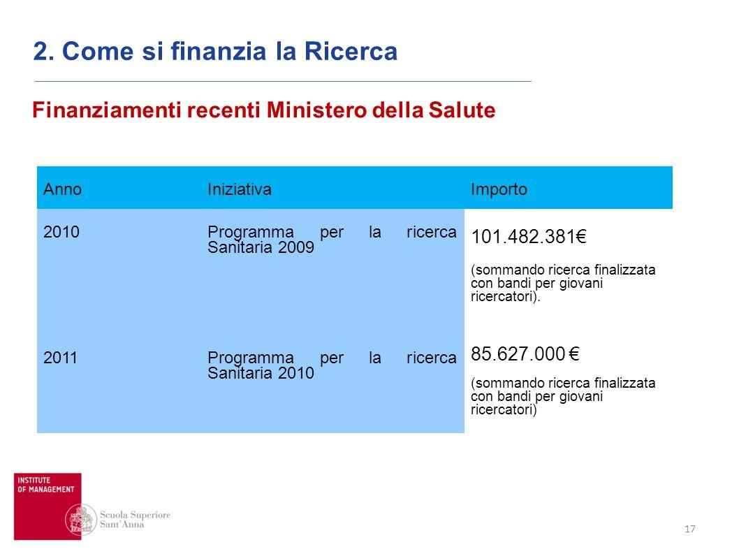 17 2. Come si finanzia la Ricerca Finanziamenti recenti Ministero della Salute AnnoIniziativaImporto 2010 2011 Programma per la ricerca Sanitaria 2009