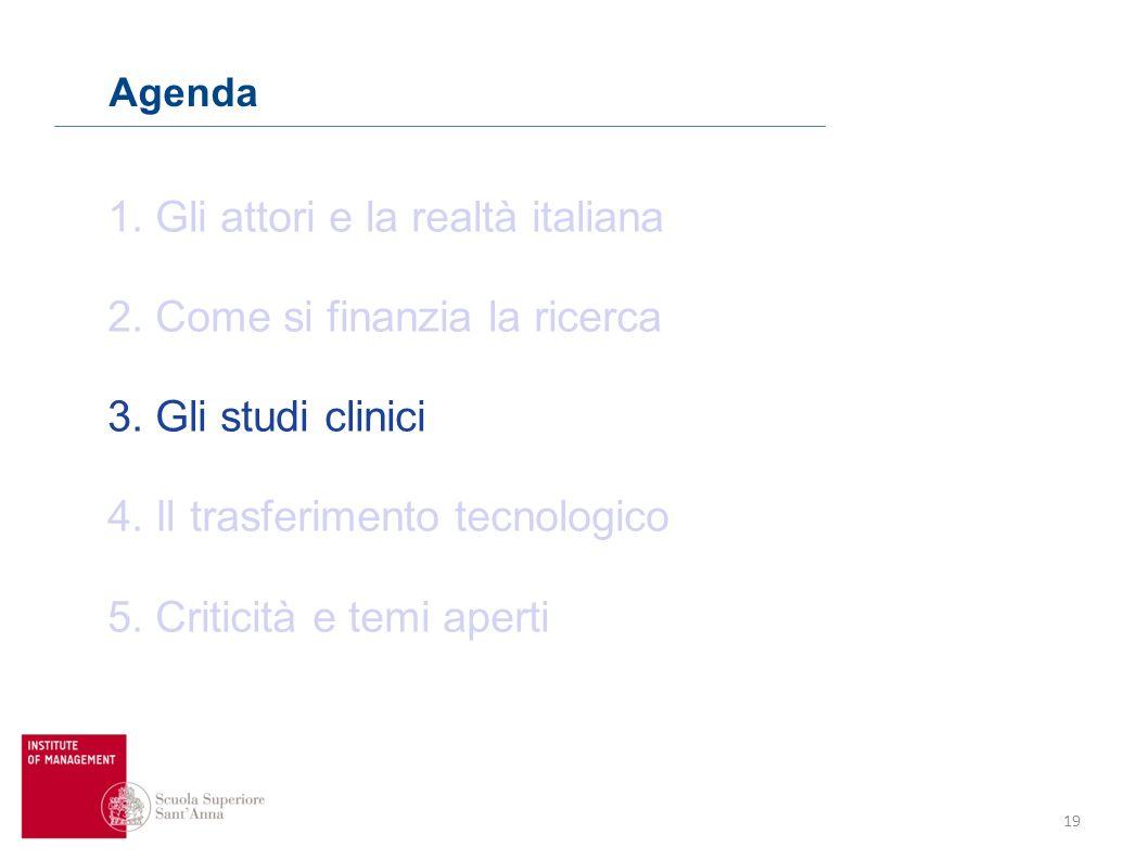 19 Agenda 1. Gli attori e la realtà italiana 2. Come si finanzia la ricerca 3. Gli studi clinici 4. Il trasferimento tecnologico 5. Criticità e temi a