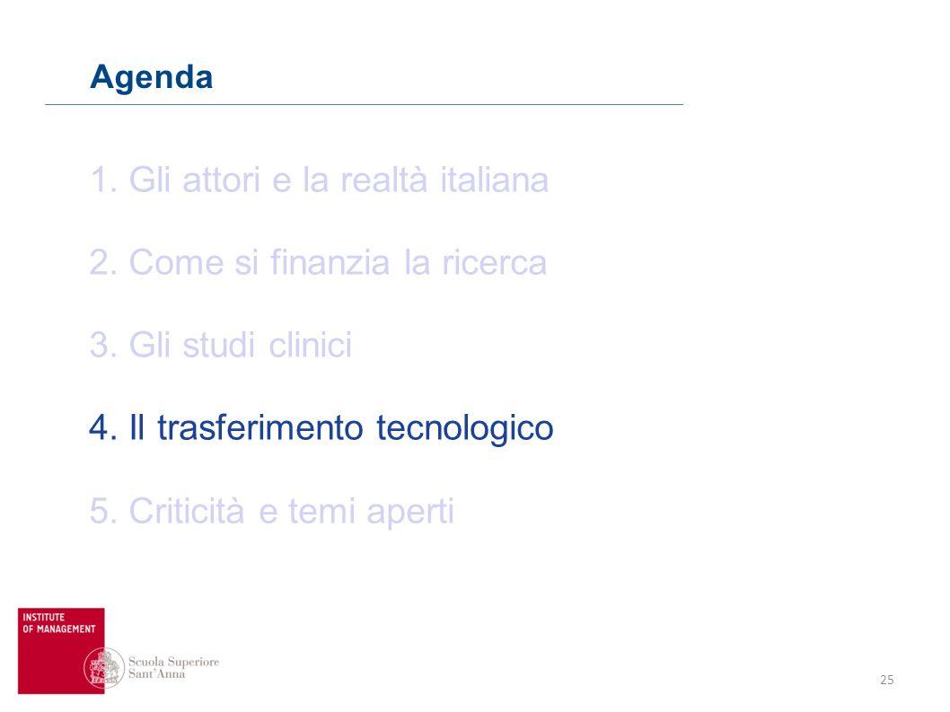 25 Agenda 1. Gli attori e la realtà italiana 2. Come si finanzia la ricerca 3. Gli studi clinici 4. Il trasferimento tecnologico 5. Criticità e temi a