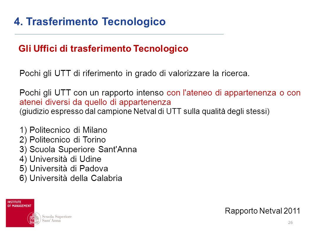 26 4. Trasferimento Tecnologico Gli Uffici di trasferimento Tecnologico Rapporto Netval 2011 Pochi gli UTT di riferimento in grado di valorizzare la r