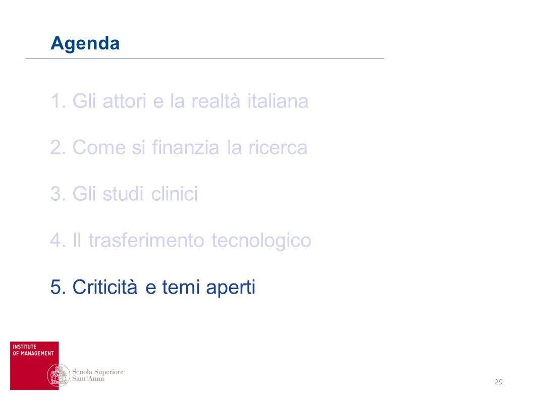 29 Agenda 1. Gli attori e la realtà italiana 2. Come si finanzia la ricerca 3. Gli studi clinici 4. Il trasferimento tecnologico 5. Criticità e temi a