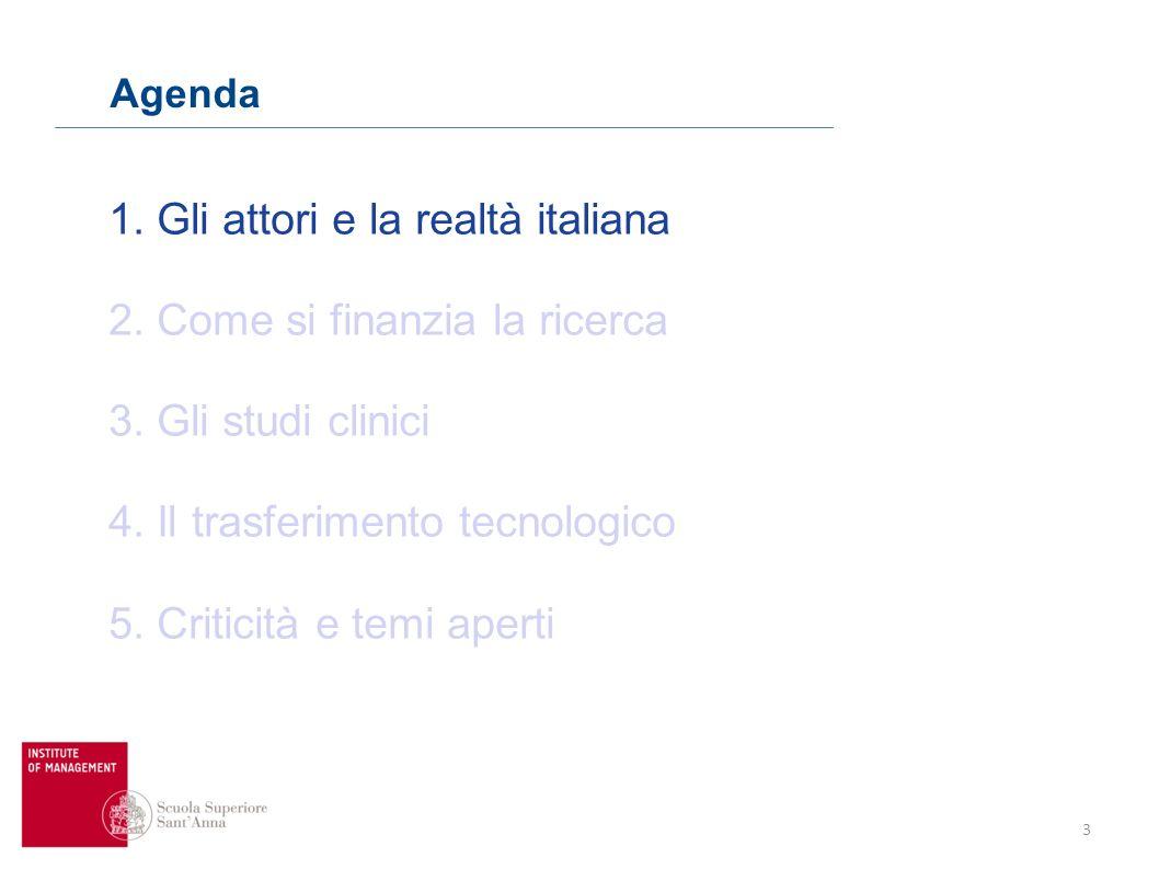 3 Agenda 1. Gli attori e la realtà italiana 2. Come si finanzia la ricerca 3. Gli studi clinici 4. Il trasferimento tecnologico 5. Criticità e temi ap