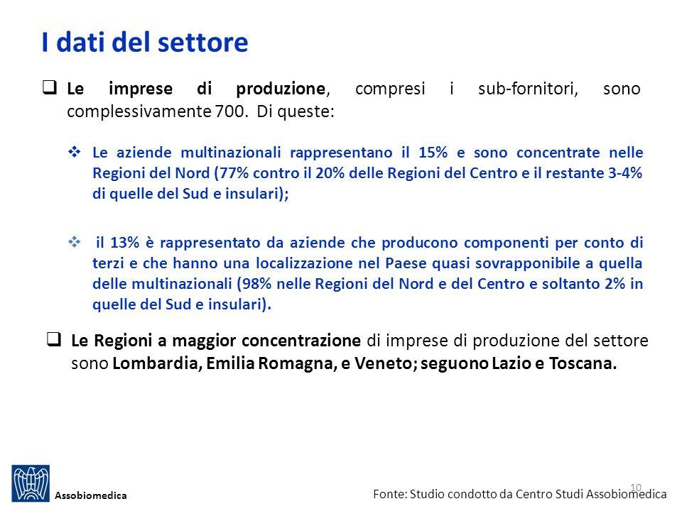 Le imprese di produzione, compresi i sub-fornitori, sono complessivamente 700.