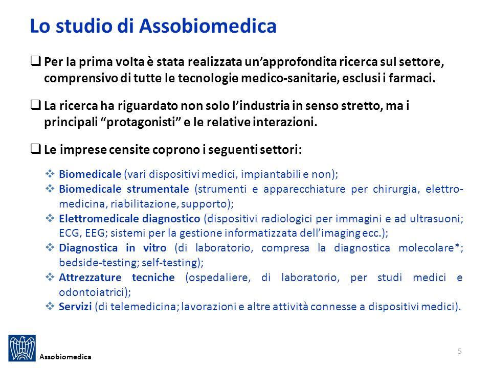 Lo studio di Assobiomedica Per la prima volta è stata realizzata unapprofondita ricerca sul settore, comprensivo di tutte le tecnologie medico-sanitarie, esclusi i farmaci.