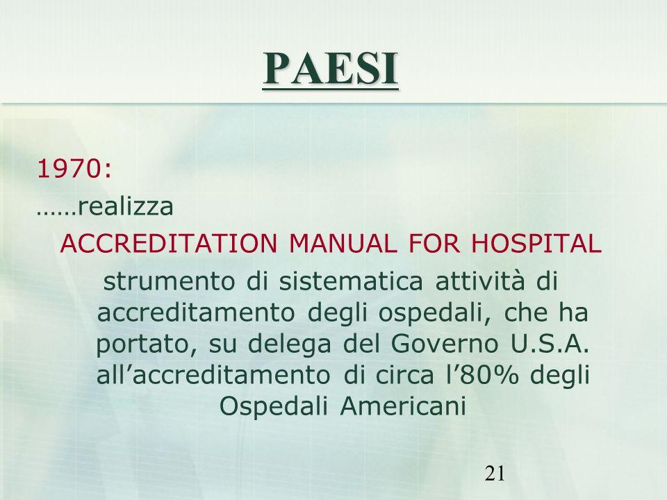 21 PAESI 1970: ……realizza ACCREDITATION MANUAL FOR HOSPITAL strumento di sistematica attività di accreditamento degli ospedali, che ha portato, su del