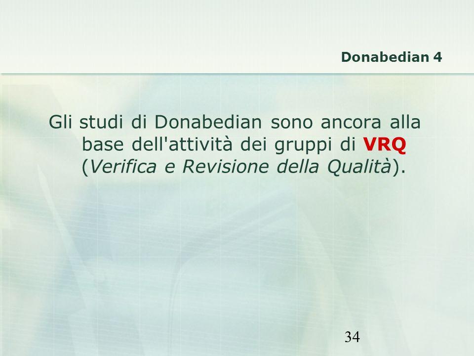 34 Gli studi di Donabedian sono ancora alla base dell'attività dei gruppi di VRQ (Verifica e Revisione della Qualità). Donabedian 4