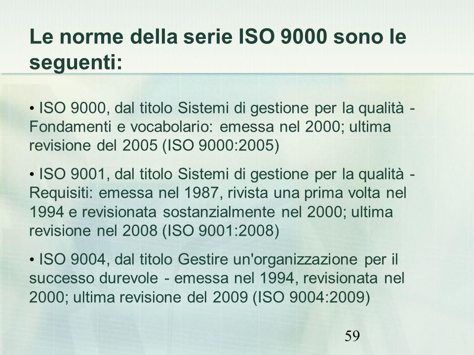 59 Le norme della serie ISO 9000 sono le seguenti: ISO 9000, dal titolo Sistemi di gestione per la qualità - Fondamenti e vocabolario: emessa nel 2000