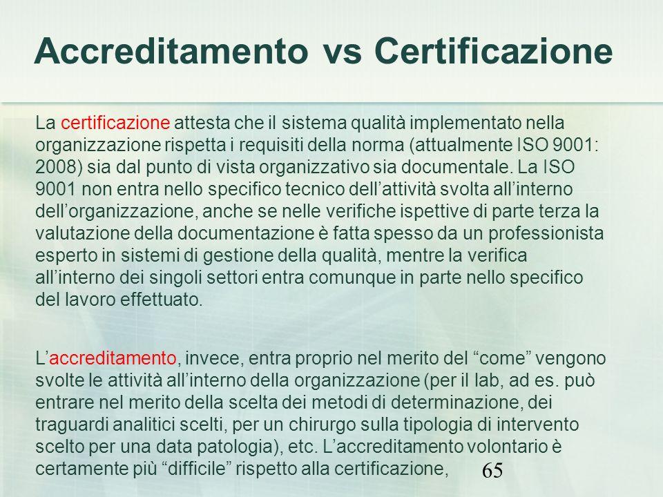 65 La certificazione attesta che il sistema qualità implementato nella organizzazione rispetta i requisiti della norma (attualmente ISO 9001: 2008) si