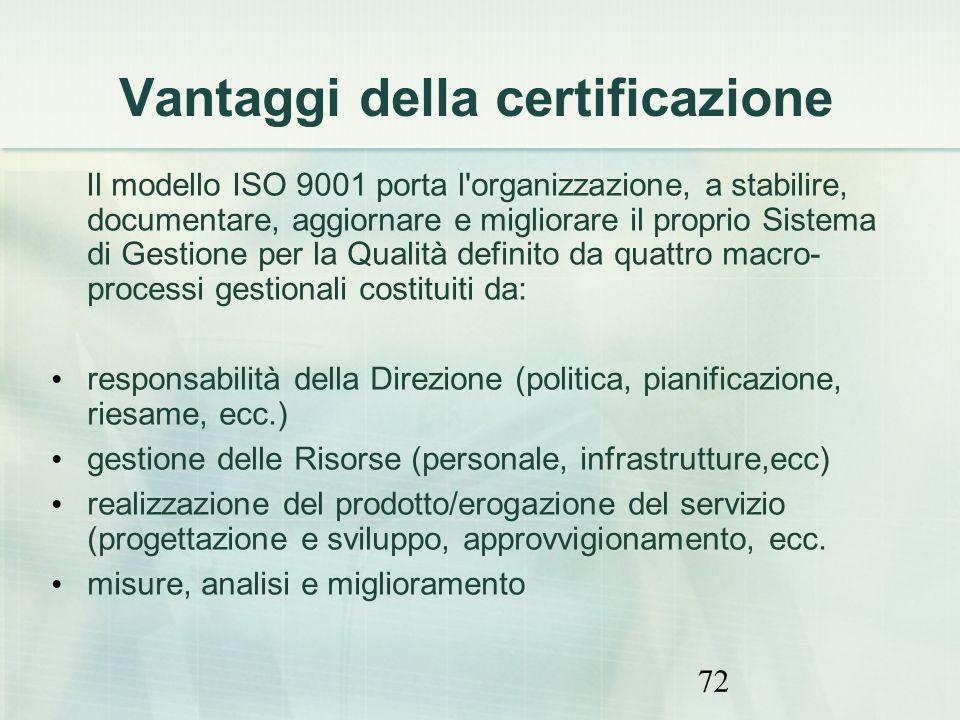72 Vantaggi della certificazione Il modello ISO 9001 porta l'organizzazione, a stabilire, documentare, aggiornare e migliorare il proprio Sistema di G