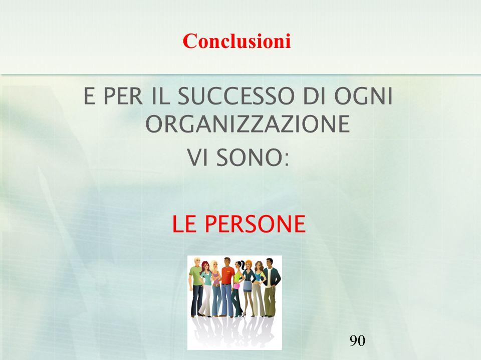 90 E PER IL SUCCESSO DI OGNI ORGANIZZAZIONE VI SONO: LE PERSONE Conclusioni