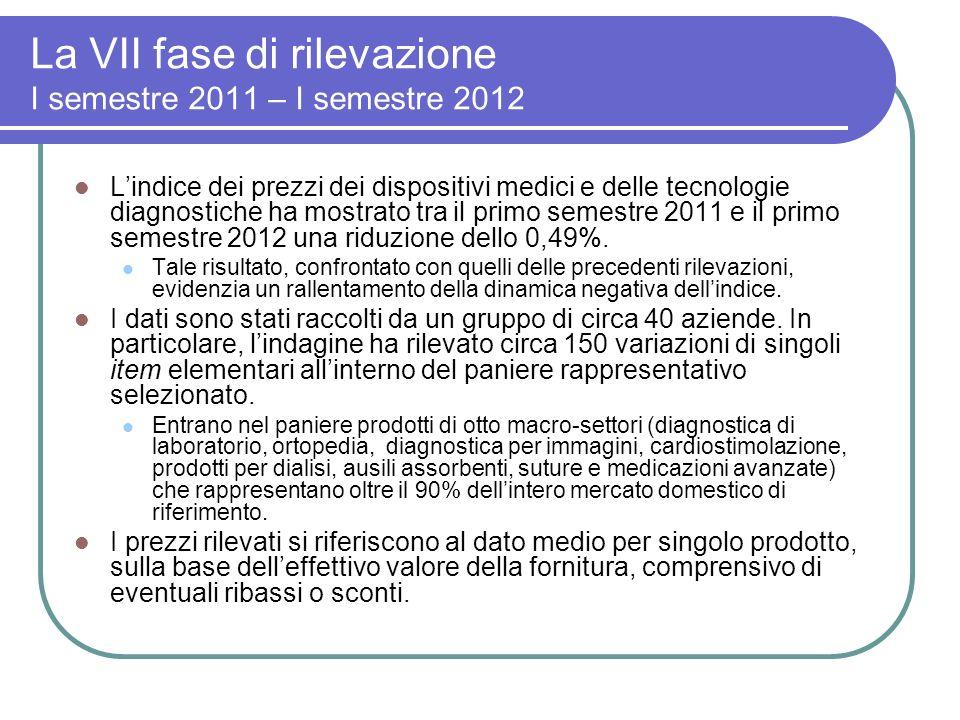 La VII fase di rilevazione I semestre 2011 – I semestre 2012 Lindice dei prezzi dei dispositivi medici e delle tecnologie diagnostiche ha mostrato tra il primo semestre 2011 e il primo semestre 2012 una riduzione dello 0,49%.