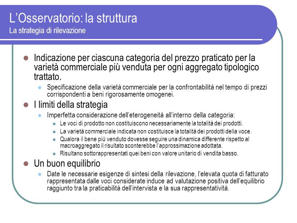 LOsservatorio: la struttura La strategia di rilevazione Indicazione per ciascuna categoria del prezzo praticato per la varietà commerciale più venduta