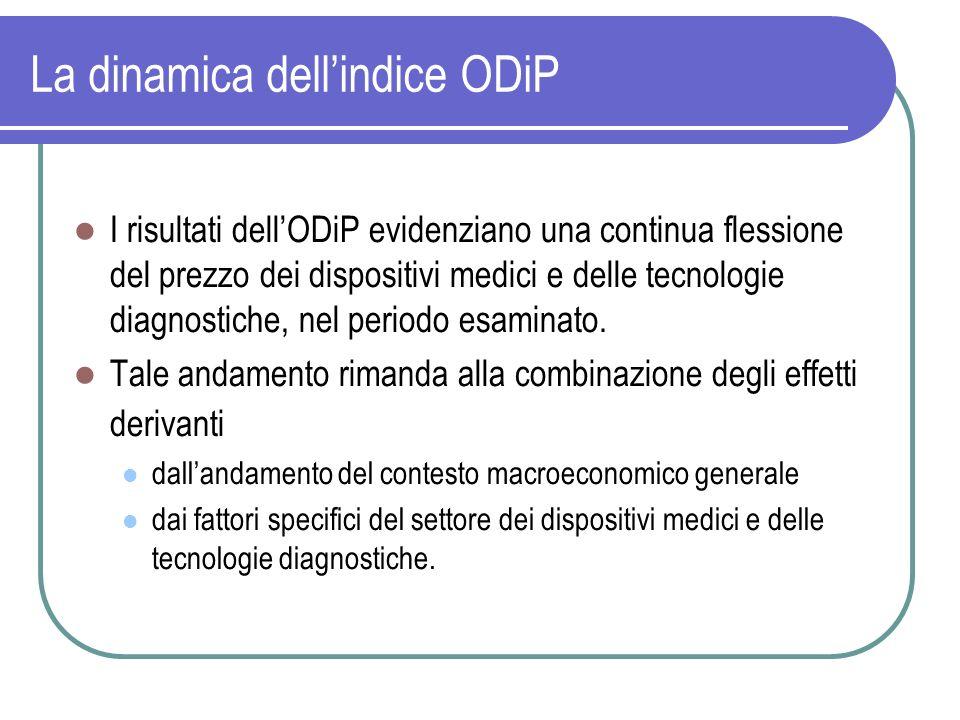La dinamica dellindice ODiP I risultati dellODiP evidenziano una continua flessione del prezzo dei dispositivi medici e delle tecnologie diagnostiche,