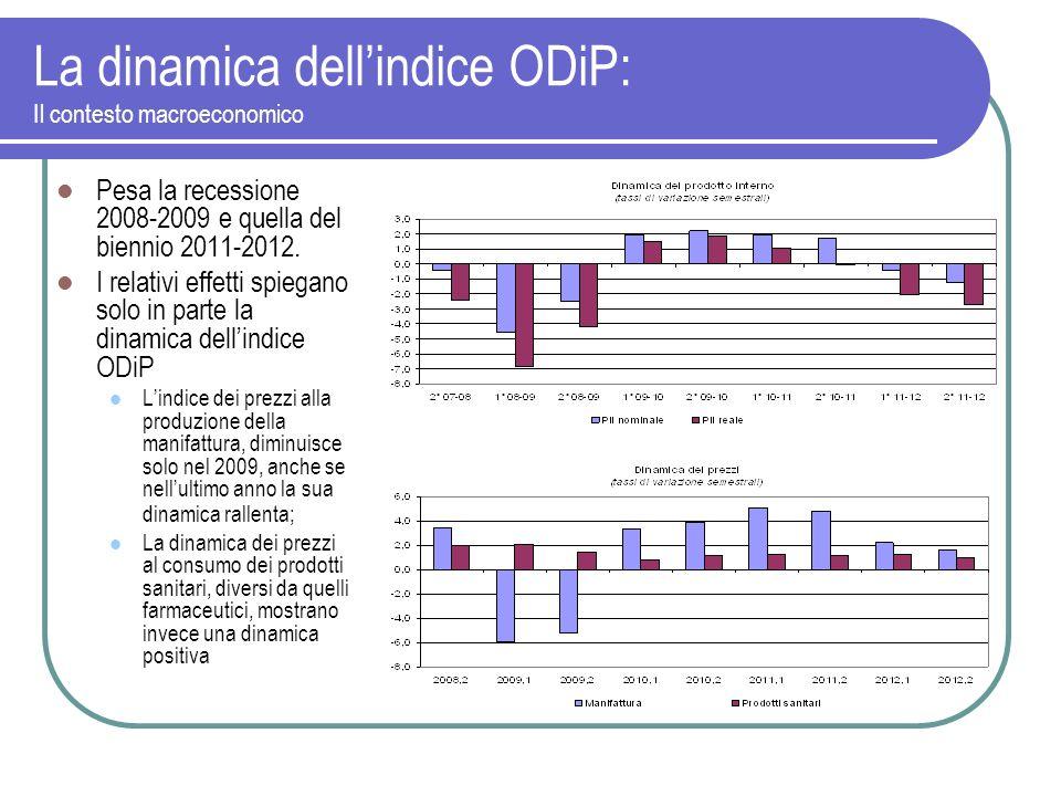 La dinamica dellindice ODiP: Il contesto macroeconomico Pesa la recessione 2008-2009 e quella del biennio 2011-2012. I relativi effetti spiegano solo