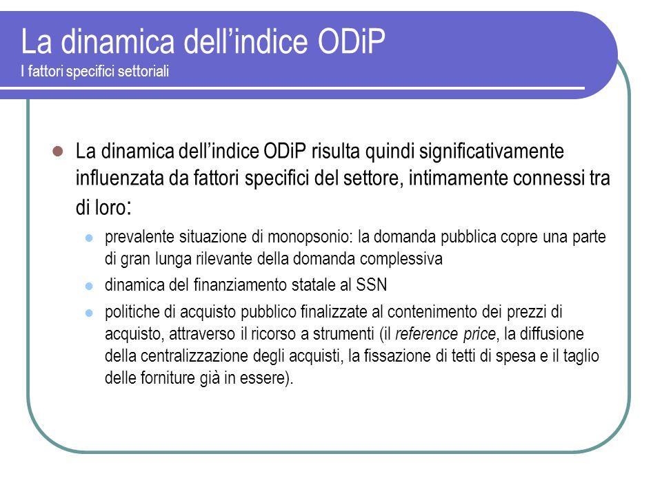 La dinamica dellindice ODiP I fattori specifici settoriali La dinamica dellindice ODiP risulta quindi significativamente influenzata da fattori specif