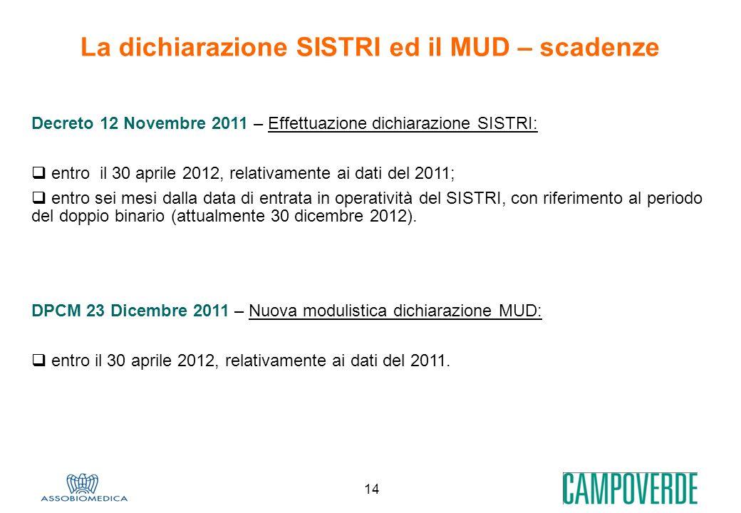 14 Decreto 12 Novembre 2011 – Effettuazione dichiarazione SISTRI: entro il 30 aprile 2012, relativamente ai dati del 2011; entro sei mesi dalla data d