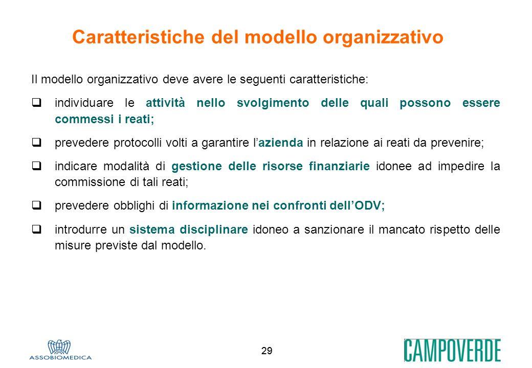 29 Il modello organizzativo deve avere le seguenti caratteristiche: individuare le attività nello svolgimento delle quali possono essere commessi i re