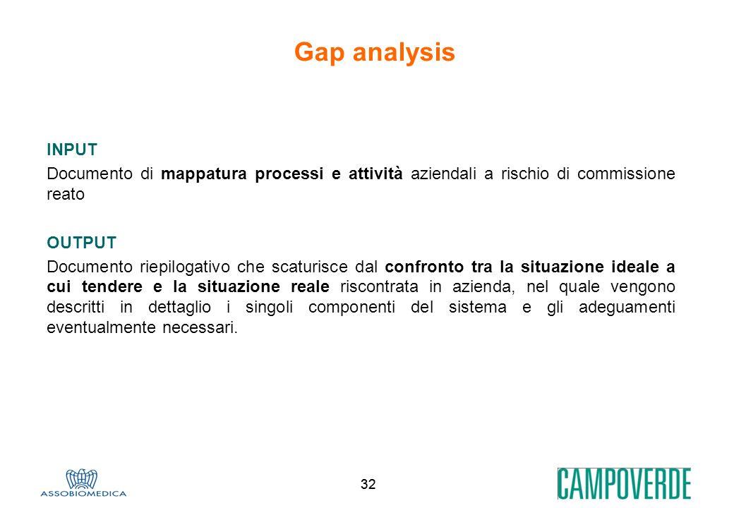 32 INPUT Documento di mappatura processi e attività aziendali a rischio di commissione reato OUTPUT Documento riepilogativo che scaturisce dal confron