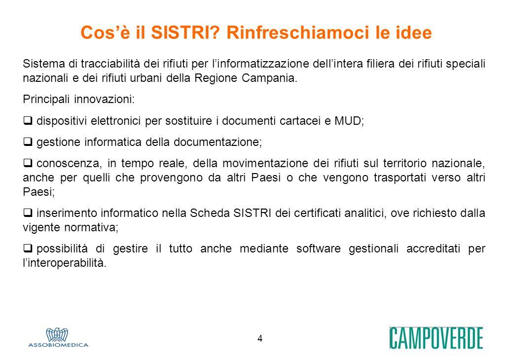 4 Cosè il SISTRI? Rinfreschiamoci le idee Sistema di tracciabilità dei rifiuti per linformatizzazione dellintera filiera dei rifiuti speciali nazional