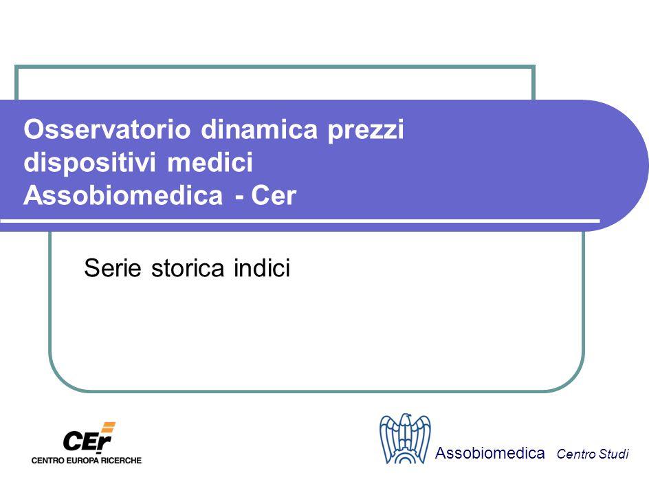 Serie storica indici Assobiomedica Centro Studi Osservatorio dinamica prezzi dispositivi medici Assobiomedica - Cer