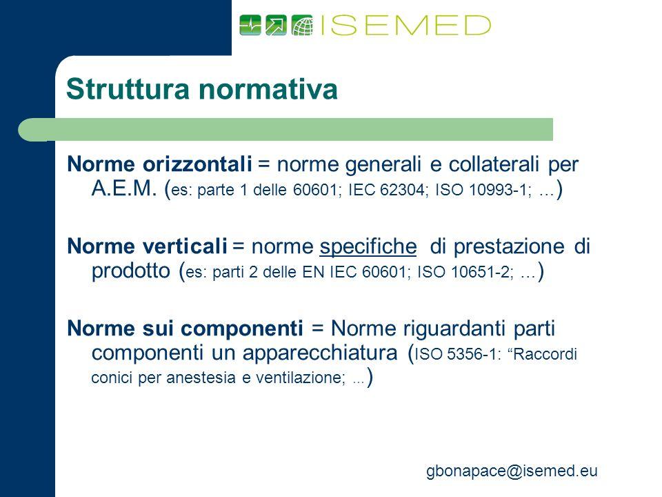 gbonapace@isemed.eu Struttura normativa Norme orizzontali = norme generali e collaterali per A.E.M. ( es: parte 1 delle 60601; IEC 62304; ISO 10993-1;