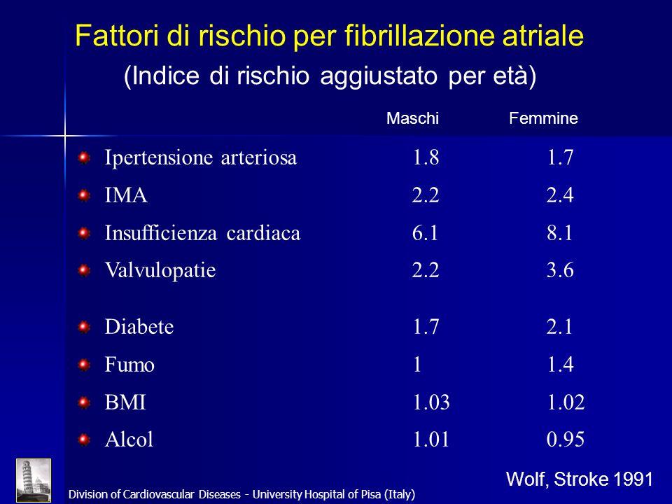 Division of Cardiovascular Diseases - University Hospital of Pisa (Italy) Fattori di rischio per fibrillazione atriale (Indice di rischio aggiustato p