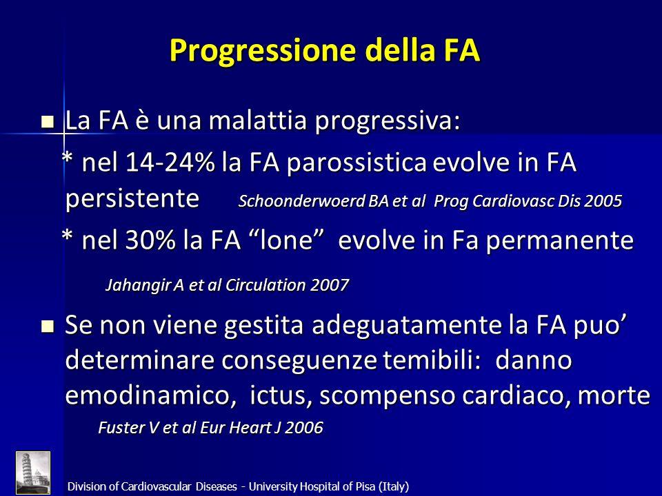 Division of Cardiovascular Diseases - University Hospital of Pisa (Italy) Progressione della FA La FA è una malattia progressiva: La FA è una malattia