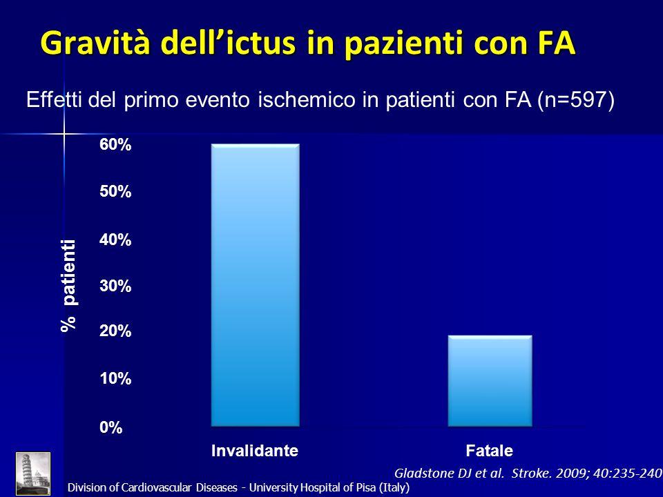 Division of Cardiovascular Diseases - University Hospital of Pisa (Italy) Gladstone DJ et al. Stroke. 2009; 40:235-240 Effetti del primo evento ischem