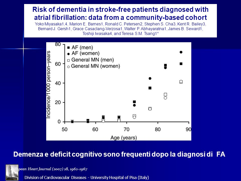 Division of Cardiovascular Diseases - University Hospital of Pisa (Italy) Risk of dementia in stroke-free patients diagnosed with atrial fibrillation: