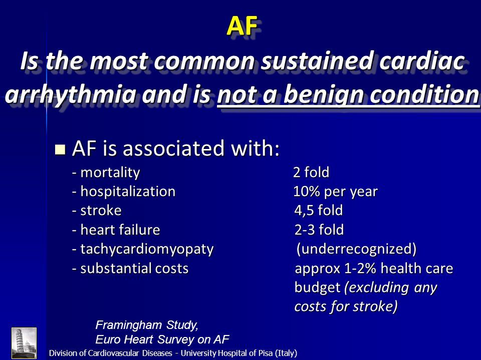AF Is the most common sustained cardiac arrhythmia and is not a benign condition AF is associated with: - mortality 2 fold - hospitalization 10% per y