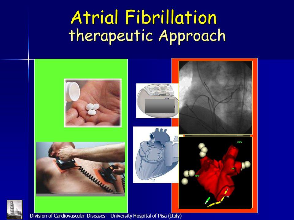 therapeutic Approach Atrial Fibrillation