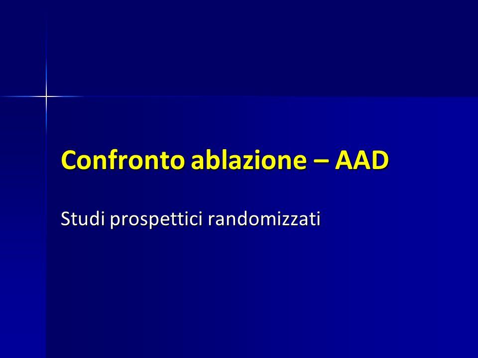 Confronto ablazione – AAD Studi prospettici randomizzati