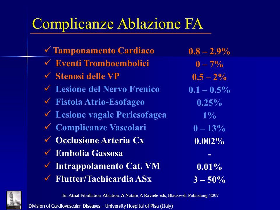 Division of Cardiovascular Diseases - University Hospital of Pisa (Italy) Tamponamento Cardiaco Eventi Tromboembolici Stenosi delle VP Lesione del Ner