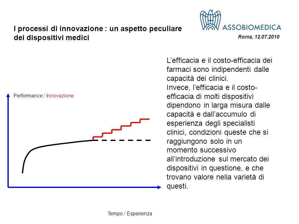 Roma, 12.07.2010 Performance / Innovazione Tempo / Esperienza Lefficacia e il costo-efficacia dei farmaci sono indipendenti dalle capacità dei clinici.