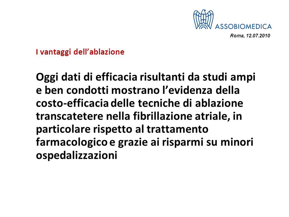 Roma, 12.07.2010 I vantaggi dellablazione Oggi dati di efficacia risultanti da studi ampi e ben condotti mostrano levidenza della costo-efficacia dell