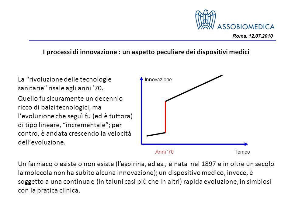 Roma, 12.07.2010 I processi di innovazione : un aspetto peculiare dei dispositivi medici La rivoluzione delle tecnologie sanitarie risale agli anni 70.
