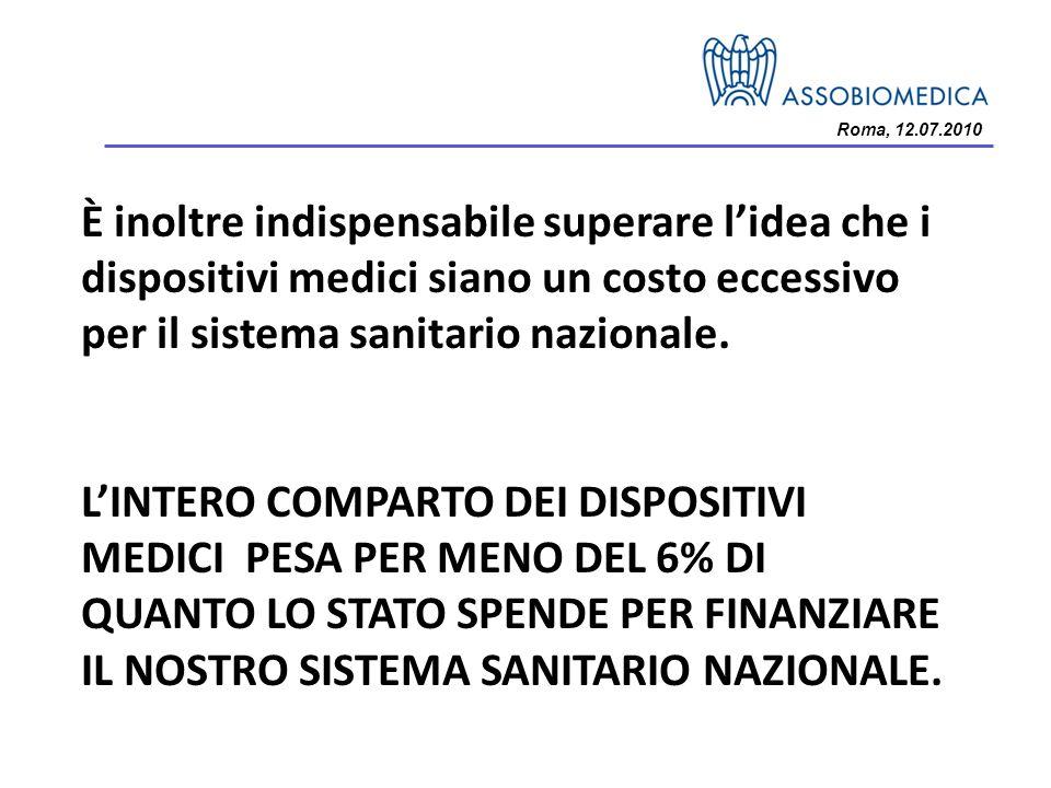 Roma, 12.07.2010 È inoltre indispensabile superare lidea che i dispositivi medici siano un costo eccessivo per il sistema sanitario nazionale.