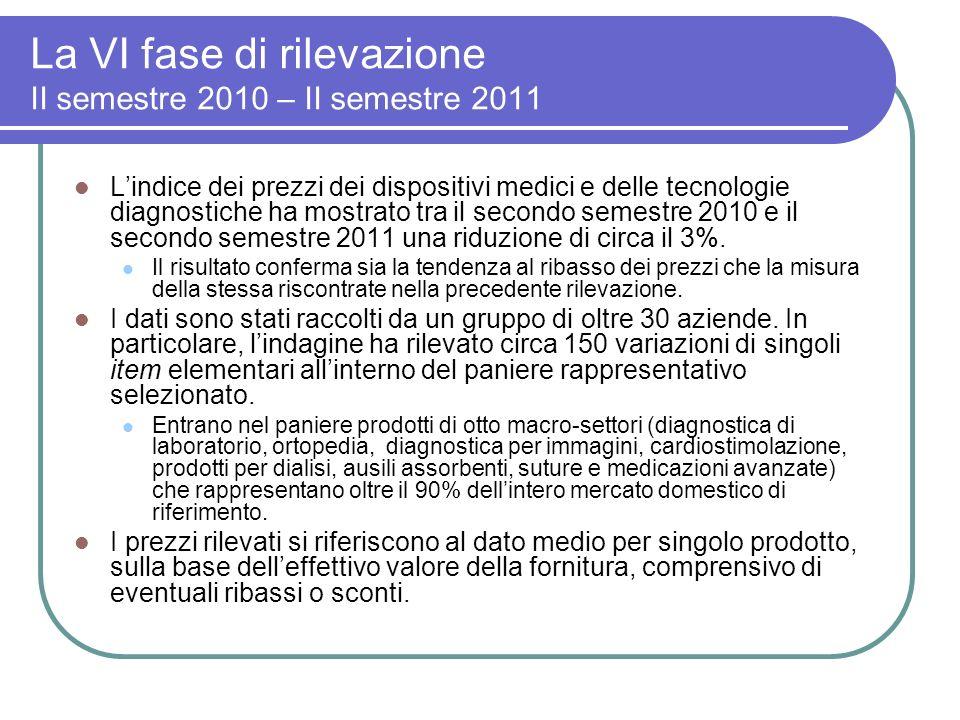 La VI fase di rilevazione II semestre 2010 – II semestre 2011 Lindice dei prezzi dei dispositivi medici e delle tecnologie diagnostiche ha mostrato tr