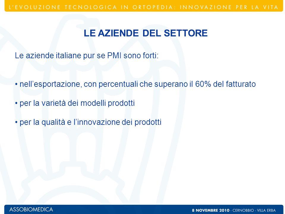 Le aziende italiane pur se PMI sono forti: nellesportazione, con percentuali che superano il 60% del fatturato per la varietà dei modelli prodotti per