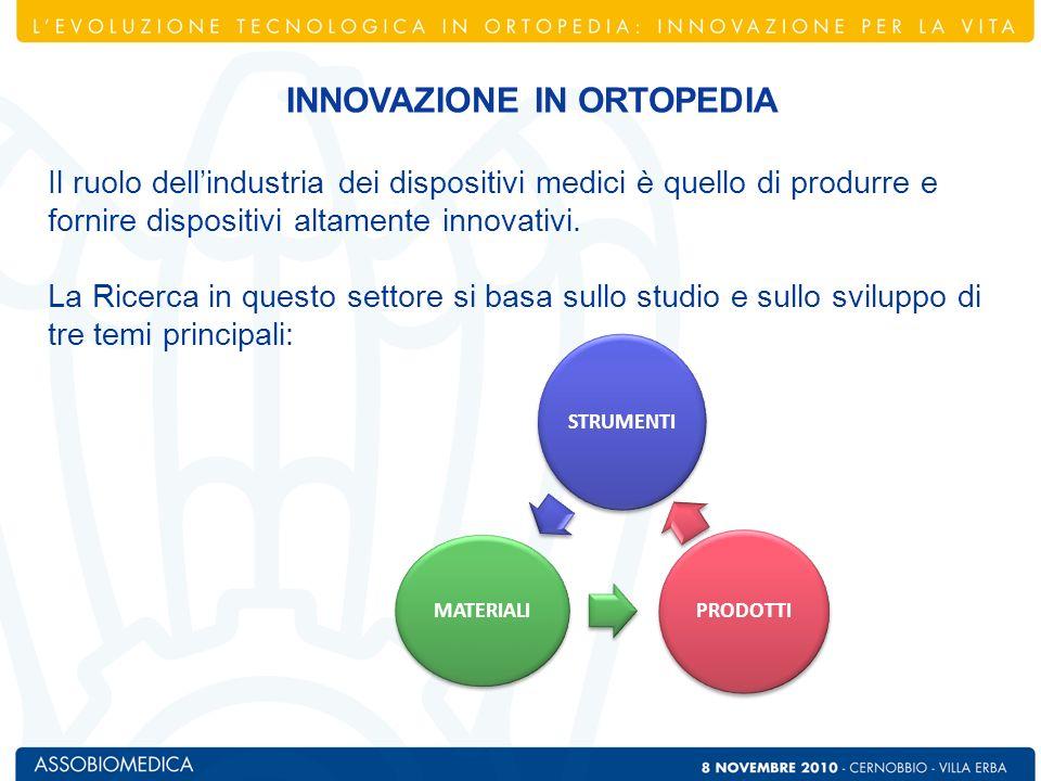 Il ruolo dellindustria dei dispositivi medici è quello di produrre e fornire dispositivi altamente innovativi. La Ricerca in questo settore si basa su