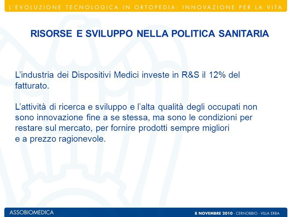Spesso le imprese del settore non sono sufficientemente competitive rispetto alla concorrenza internazionale a causa della politica sanitaria italiana volta a minimizzare i costi invece che a massimizzare il rapporto costo-beneficio.