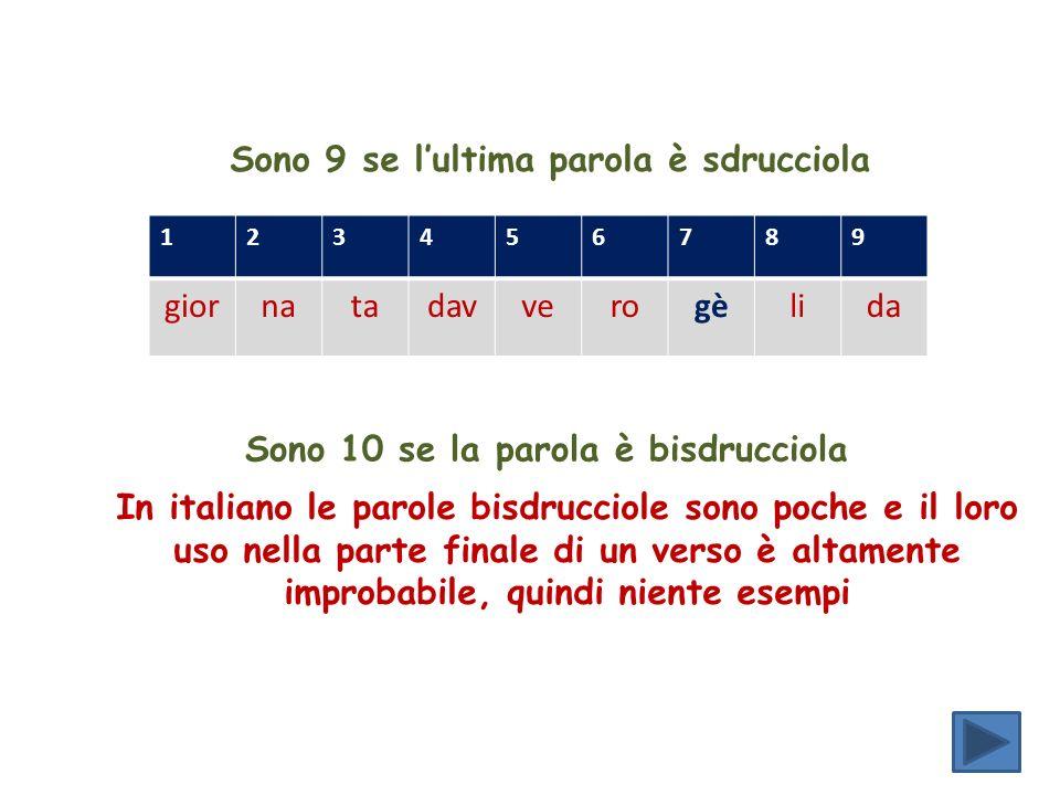 Sono 9 se lultima parola è sdrucciola 123456789 giornatadavverogèlida Sono 10 se la parola è bisdrucciola In italiano le parole bisdrucciole sono poche e il loro uso nella parte finale di un verso è altamente improbabile, quindi niente esempi