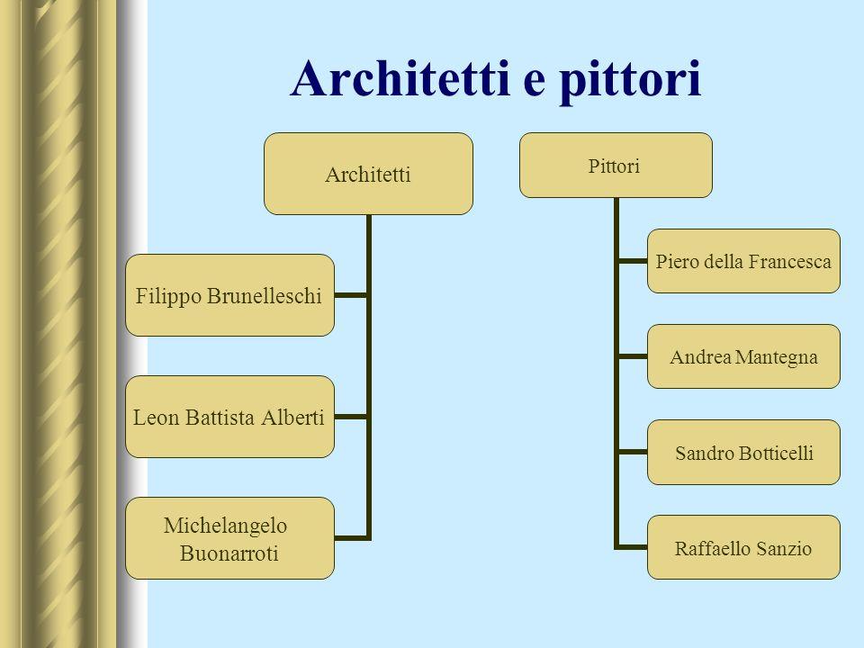 Architetti e pittori Architetti Filippo Brunelleschi Leon Battista Alberti Michelangelo Buonarroti Pittori Piero della Francesca Andrea Mantegna Sandr