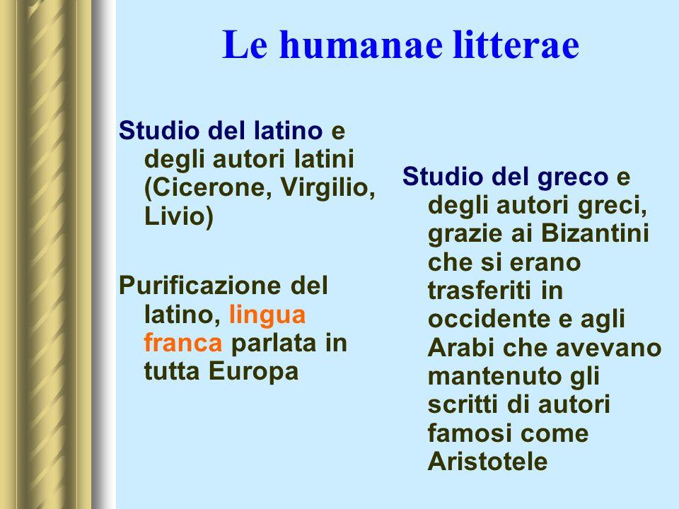 Le humanae litterae Studio del latino e degli autori latini (Cicerone, Virgilio, Livio) Purificazione del latino, lingua franca parlata in tutta Europ