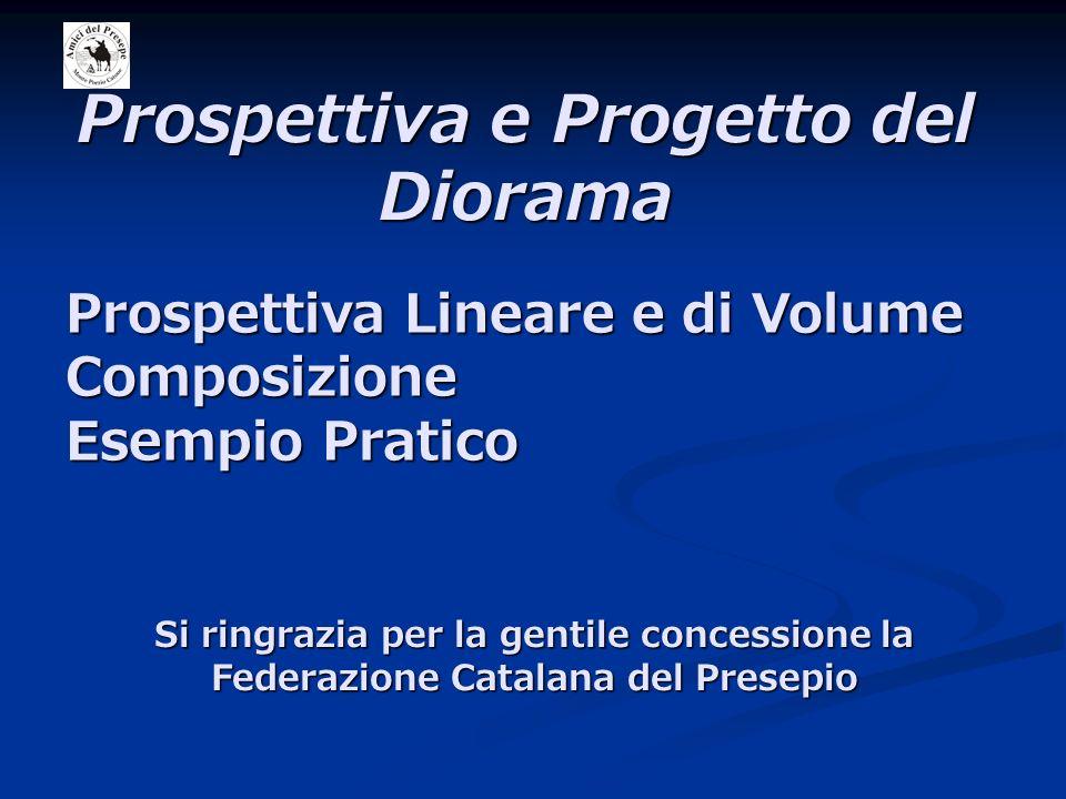 Prospettiva e Progetto del Diorama Prospettiva Lineare e di Volume Composizione Esempio Pratico Si ringrazia per la gentile concessione la Federazione