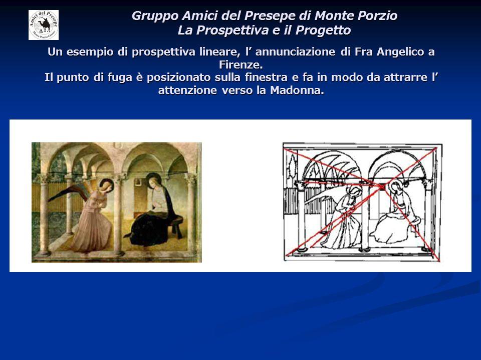 Un esempio di prospettiva lineare, l annunciazione di Fra Angelico a Firenze. Il punto di fuga è posizionato sulla finestra e fa in modo da attrarre l