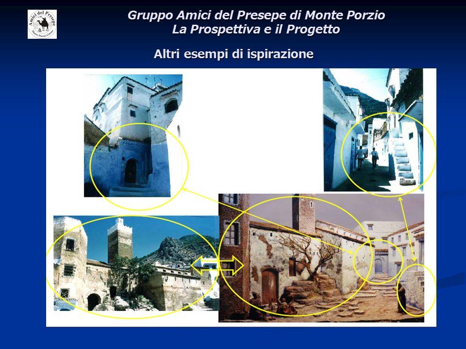 Altri esempi di ispirazione Gruppo Amici del Presepe di Monte Porzio La Prospettiva e il Progetto