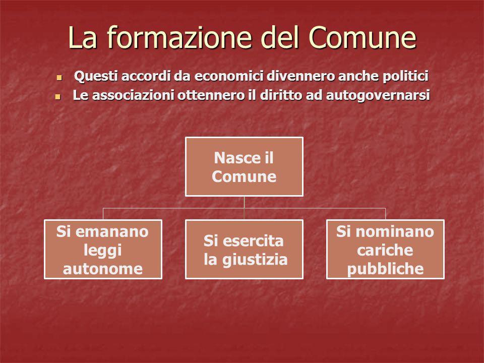 La formazione del Comune Questi accordi da economici divennero anche politici Questi accordi da economici divennero anche politici Le associazioni ott