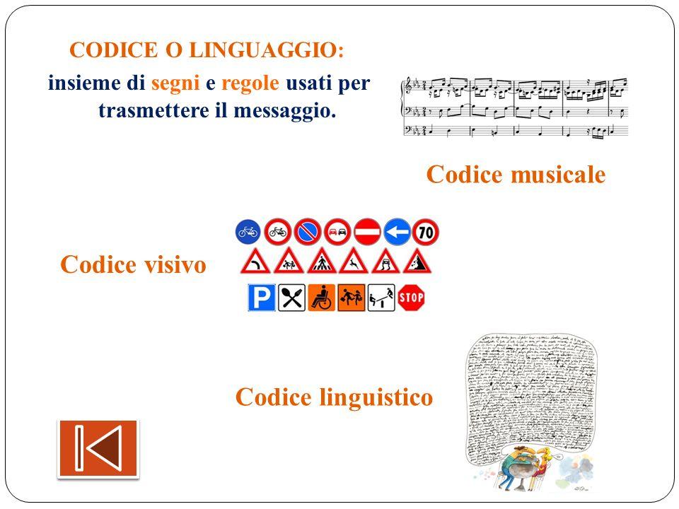 CODICE O LINGUAGGIO: insieme di segni e regole usati per trasmettere il messaggio. Codice musicale Codice visivo Codice linguistico